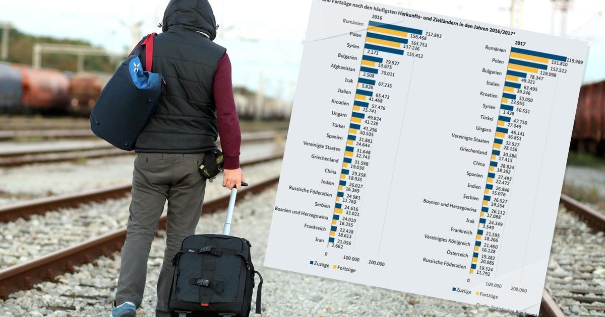 Nijemci objavili: U dvije godine uselilo nam je 110.526 Hrvata