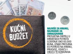 Kućni budžet: Kava na dan i tako ode 3650 kuna na godinu