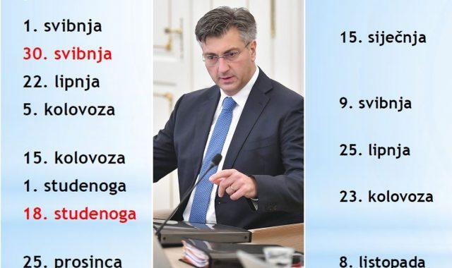 PLENKOVIĆ NA SJEDNICI VLADE PREDSTAVIO NOVI KALENDAR BLAGDANA Evo kada ćemo obilježavati Dan državnosti: 'Najveća promjena odnosi se na 18. studenoga'