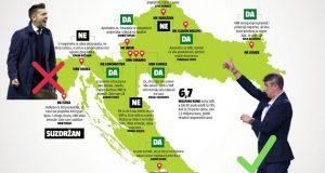 Tko je u Hrvatskoj za VAR, a tko protiv: Bjelica je protiv, Hajduk za VAR