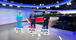 Tijesna utrka: Vodeću trojku dijeli samo tri posto glasova