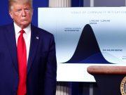Trump ne želi paniku, a Bijela kuća predviđa 240.000 mrtvih